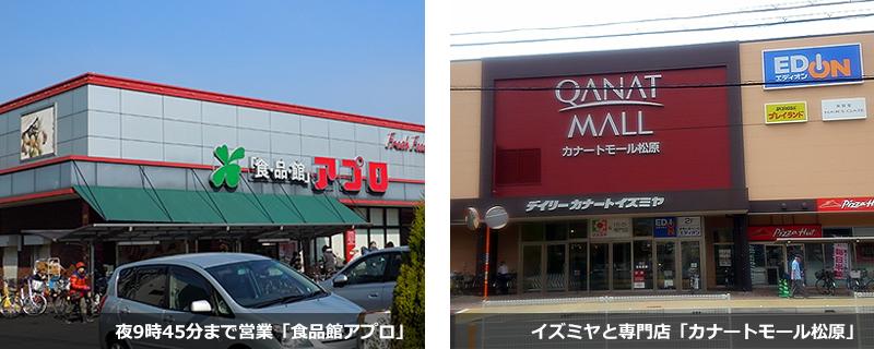 OrientCity 南新町
